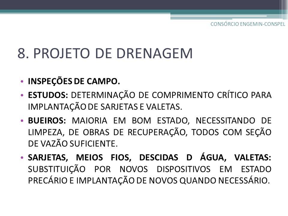 8. PROJETO DE DRENAGEM INSPEÇÕES DE CAMPO.