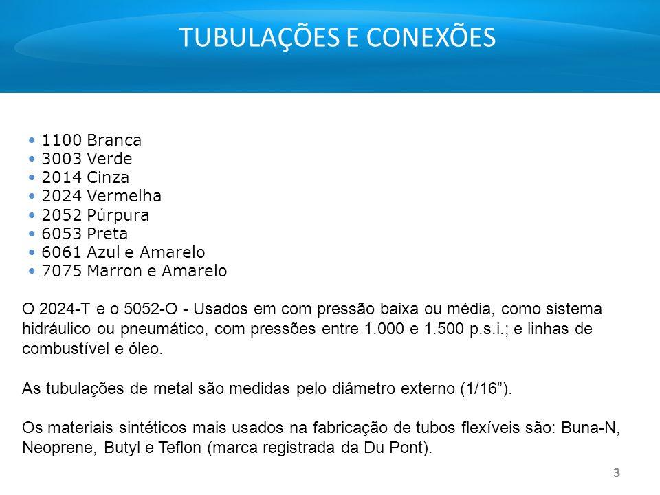 Tubula es e conex es revis o ppt carregar for Diametro nominal e interno ou externo