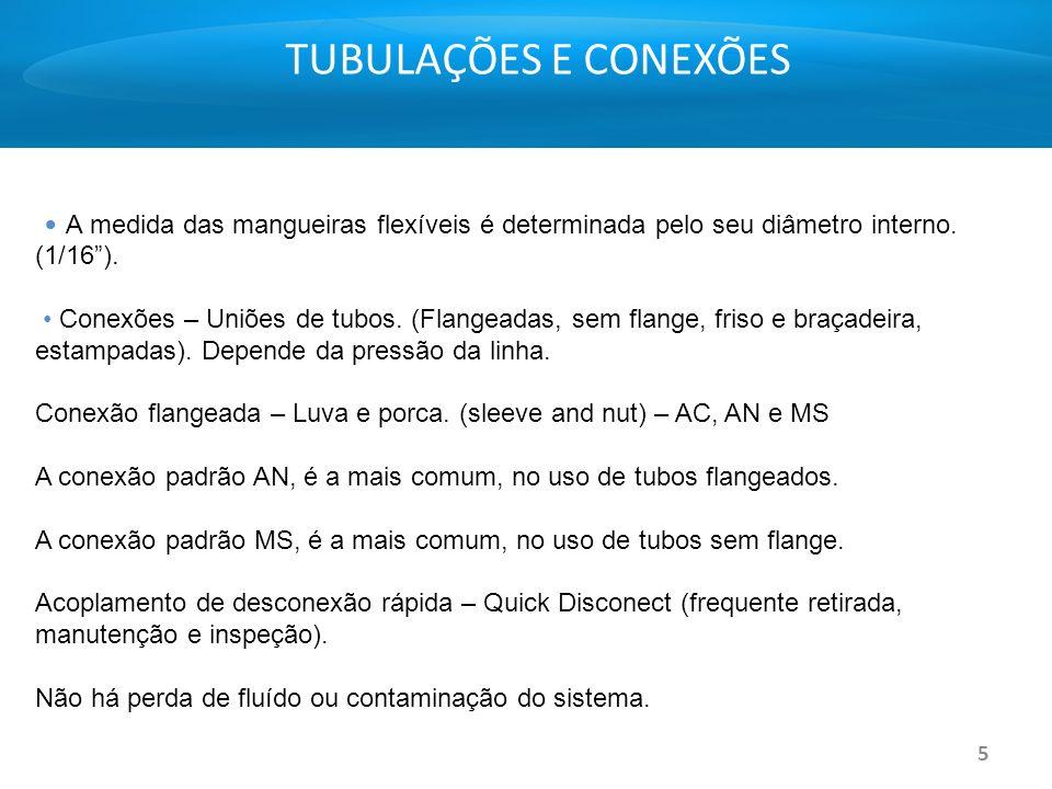 TUBULAÇÕES E CONEXÕES • A medida das mangueiras flexíveis é determinada pelo seu diâmetro interno. (1/16 ).