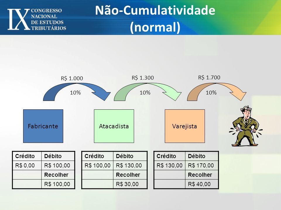 Não-Cumulatividade (normal)