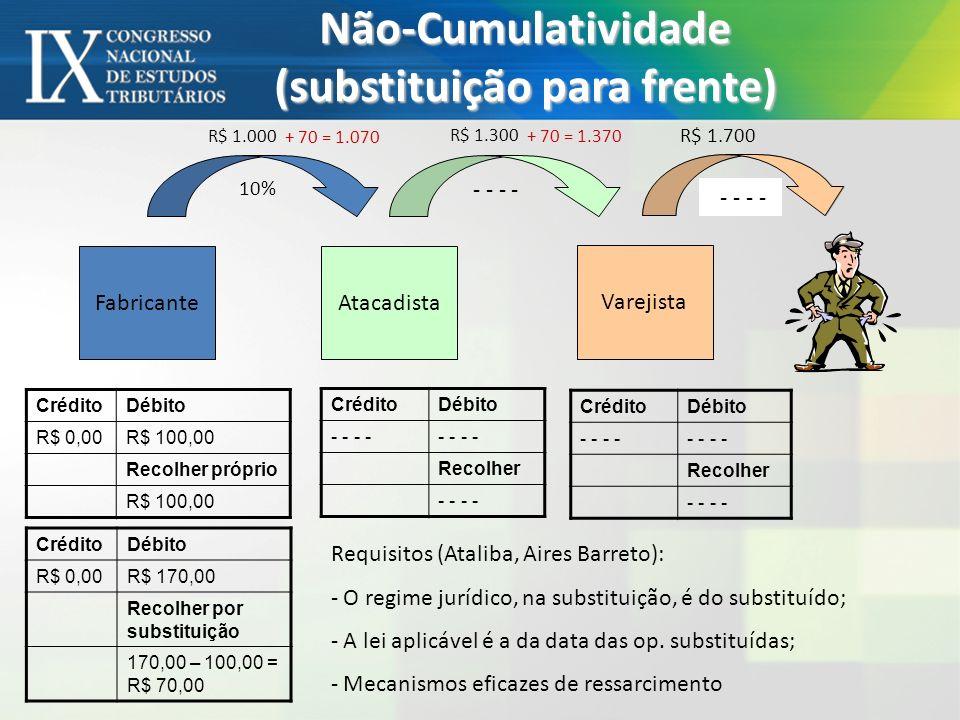 Não-Cumulatividade (substituição para frente)