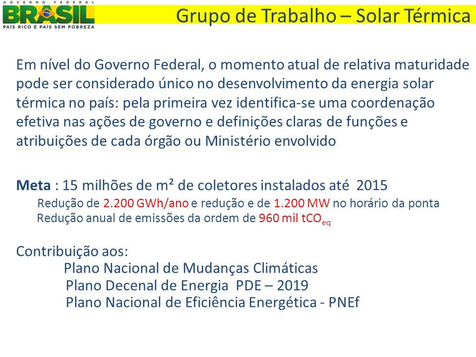Grupo de Trabalho – Solar Térmica