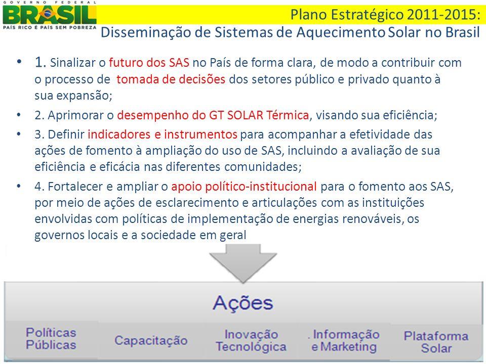 Disseminação de Sistemas de Aquecimento Solar no Brasil