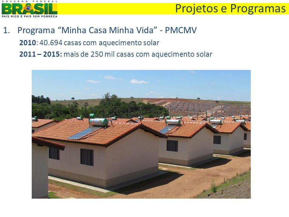 Projetos e Programas Programa Minha Casa Minha Vida - PMCMV