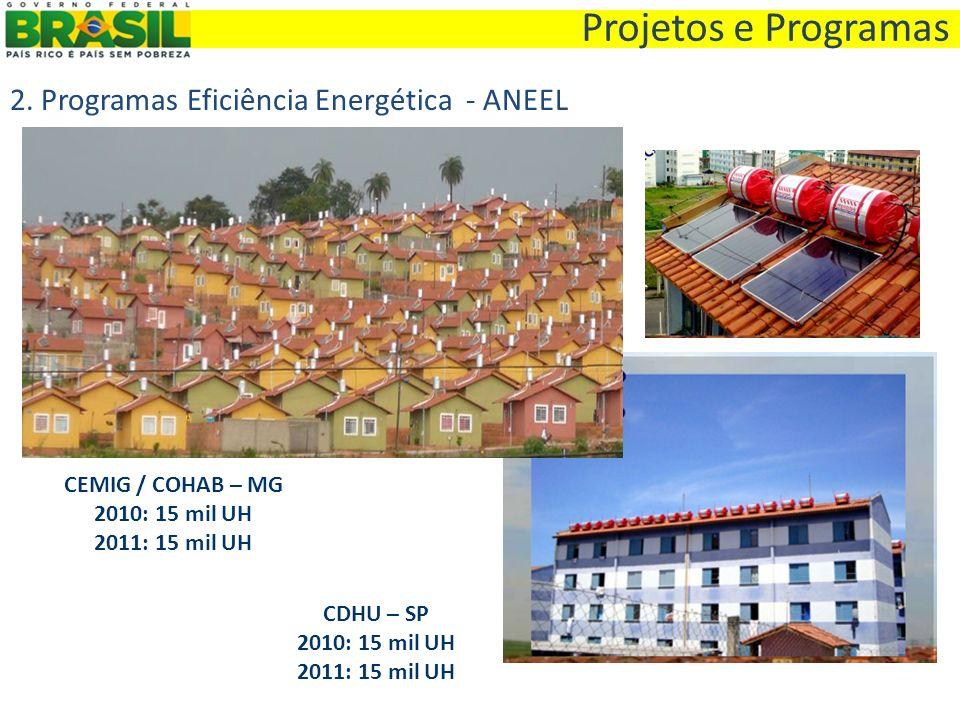 2. Programas Eficiência Energética - ANEEL