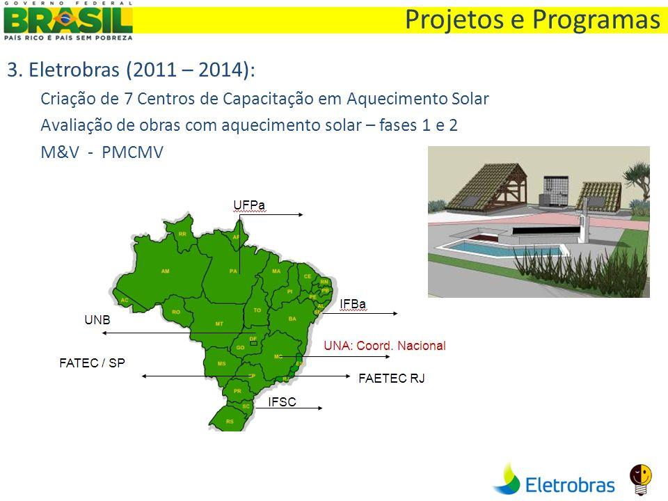 Projetos e Programas 3. Eletrobras (2011 – 2014):
