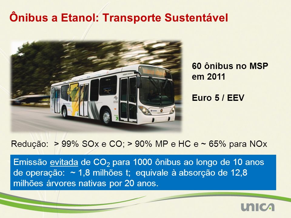 Ônibus a Etanol: Transporte Sustentável