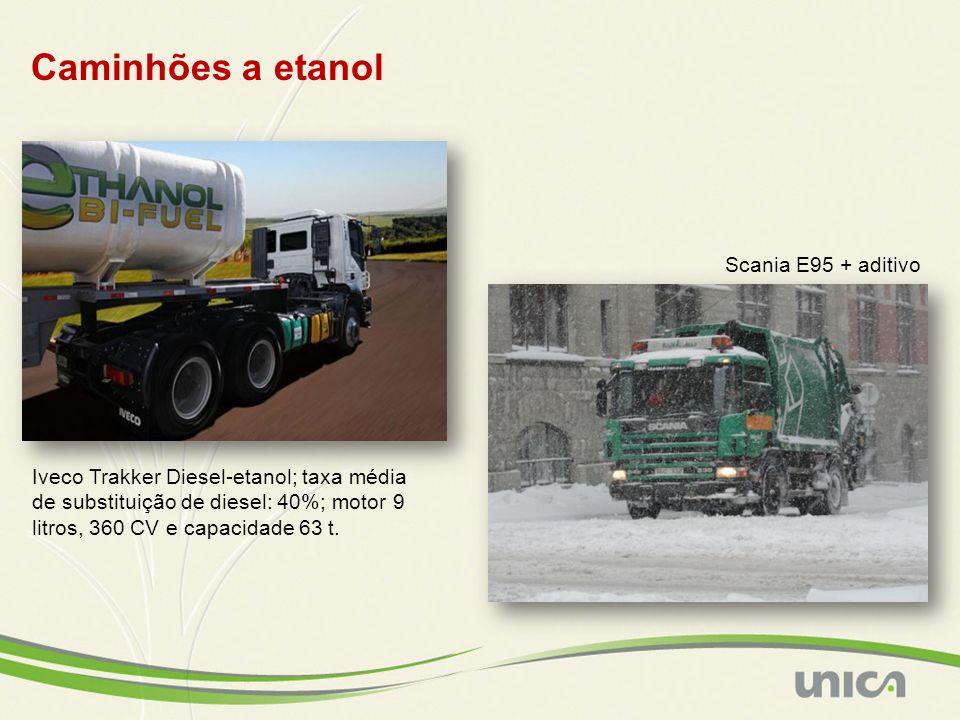 Caminhões a etanol Scania E95 + aditivo
