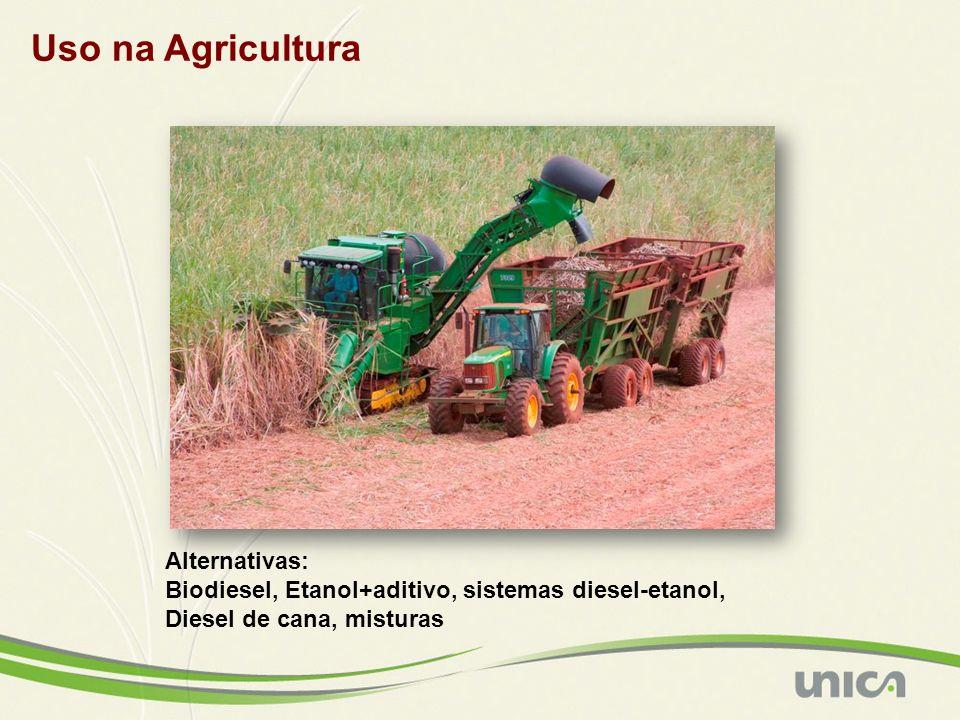 Uso na Agricultura Alternativas: