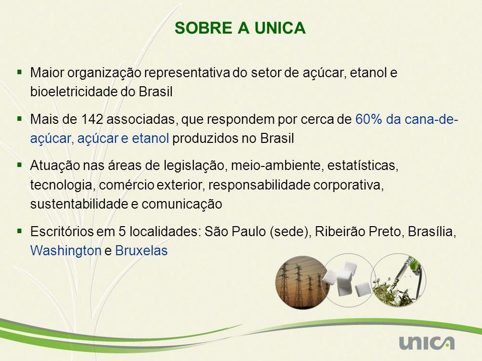 SOBRE A UNICA Maior organização representativa do setor de açúcar, etanol e bioeletricidade do Brasil.
