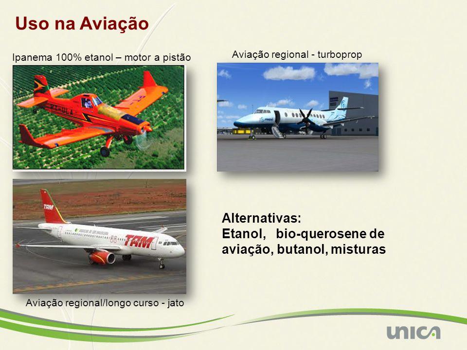 Uso na Aviação Alternativas: