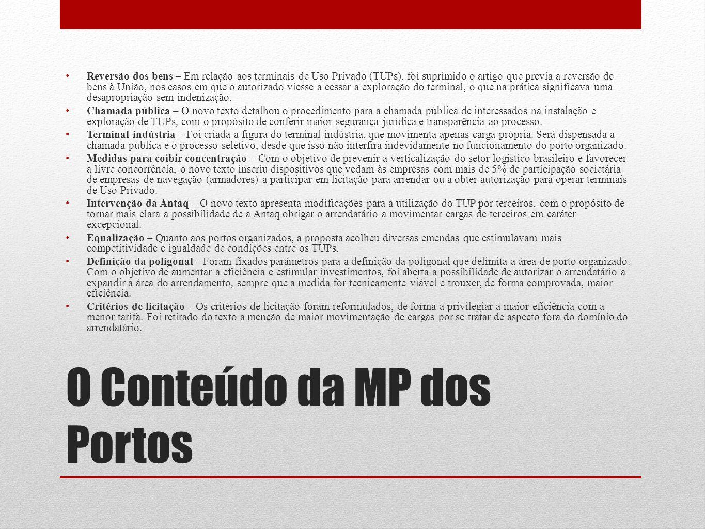 O Conteúdo da MP dos Portos