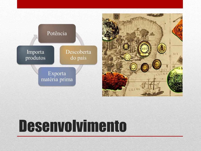Desenvolvimento Potência Descoberta do país Exporta matéria prima
