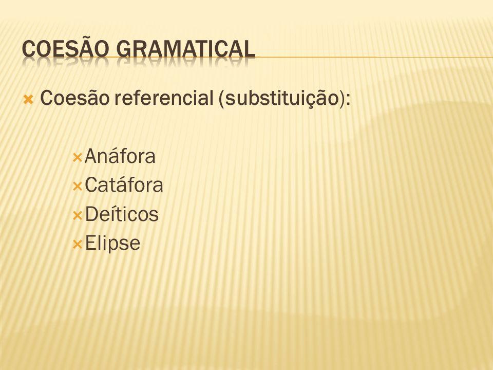 Coesão gramatical Coesão referencial (substituição): Anáfora Catáfora