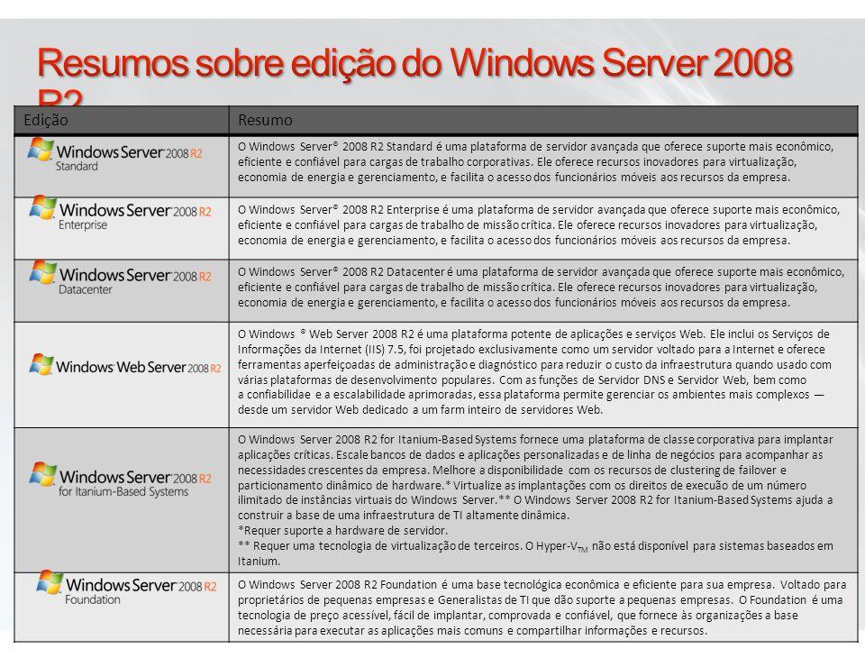 Resumos sobre edição do Windows Server 2008 R2