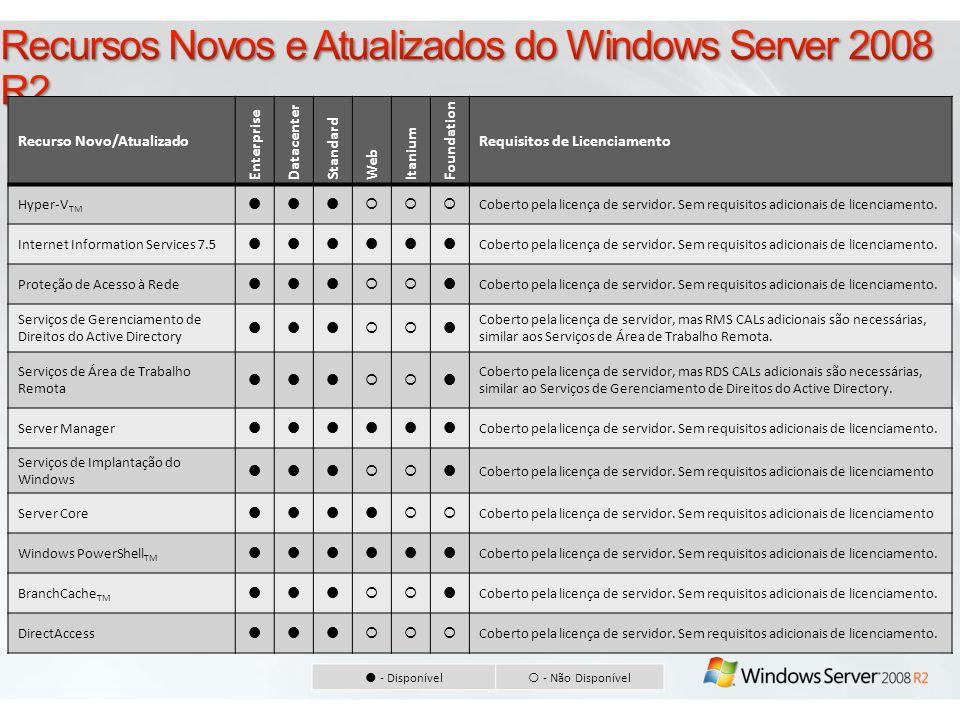 Recursos Novos e Atualizados do Windows Server 2008 R2