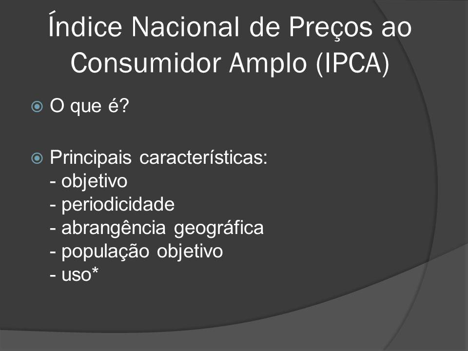 Índice Nacional de Preços ao Consumidor Amplo (IPCA)