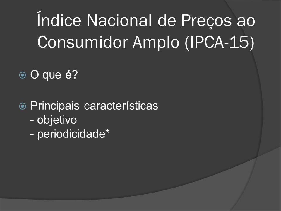 Índice Nacional de Preços ao Consumidor Amplo (IPCA-15)