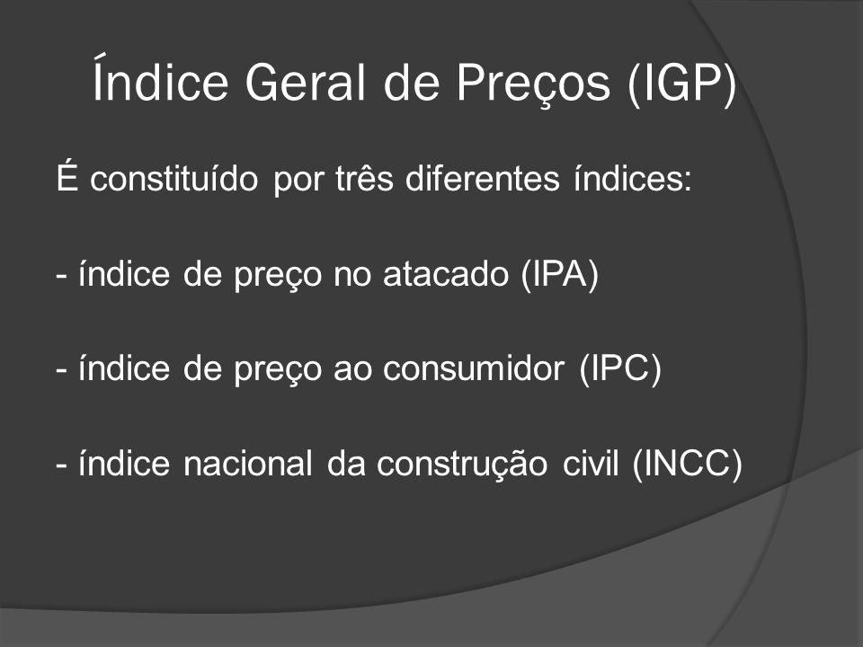 Índice Geral de Preços (IGP)