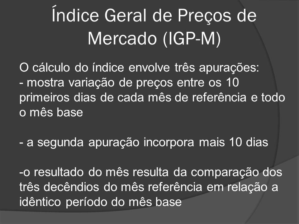 Índice Geral de Preços de Mercado (IGP-M)