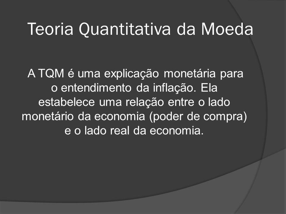 Teoria Quantitativa da Moeda