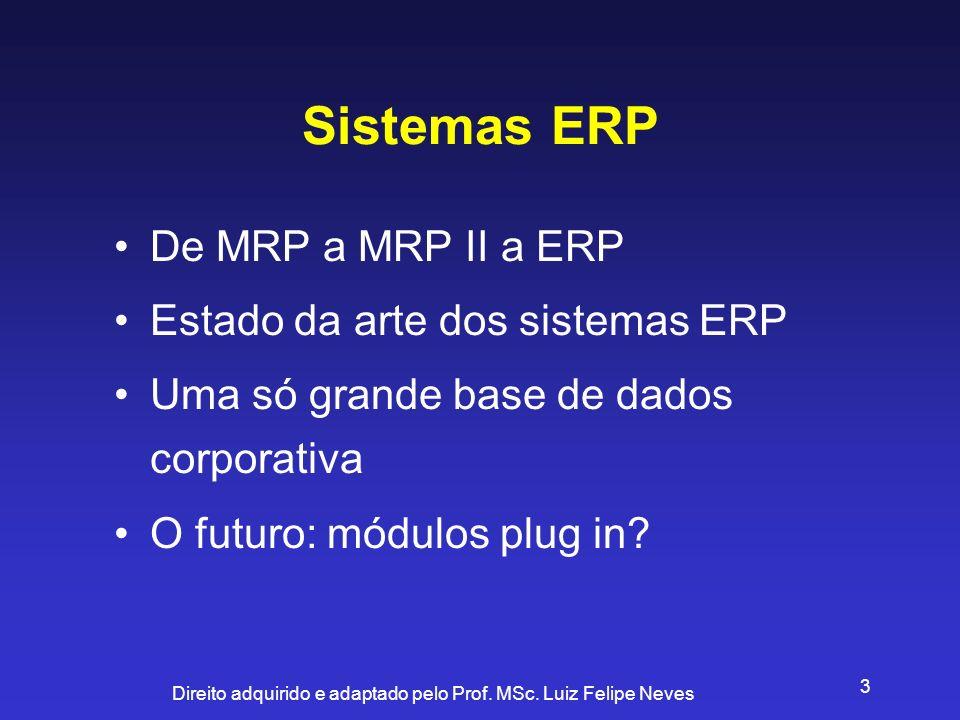 Sistemas ERP De MRP a MRP II a ERP Estado da arte dos sistemas ERP