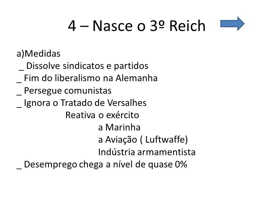 4 – Nasce o 3º Reich