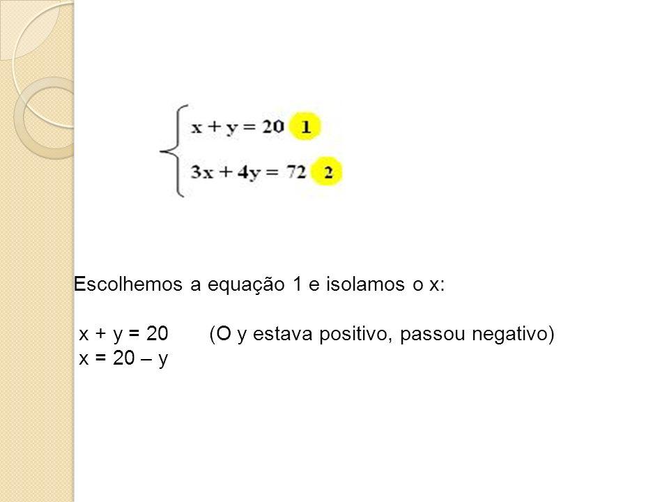 Escolhemos a equação 1 e isolamos o x: x + y = 20 (O y estava positivo, passou negativo) x = 20 – y