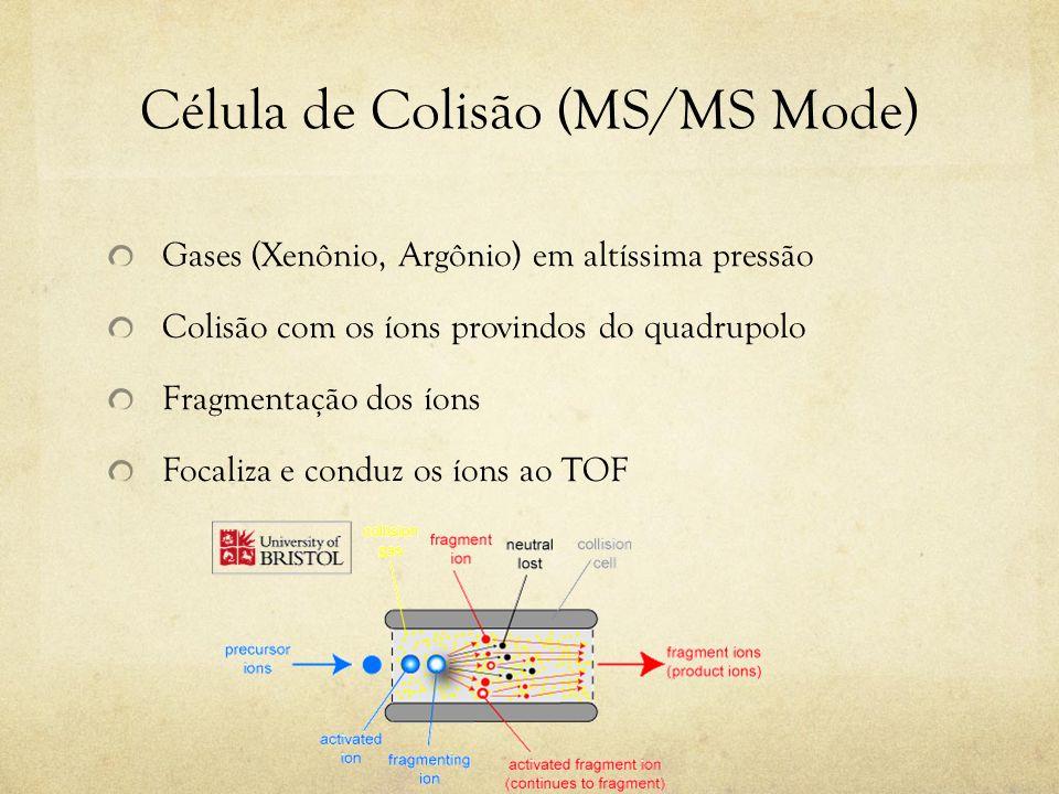 Célula de Colisão (MS/MS Mode)