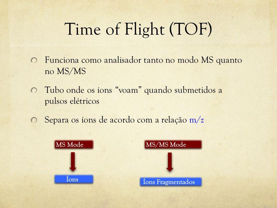 Time of Flight (TOF) Funciona como analisador tanto no modo MS quanto no MS/MS. Tubo onde os íons voam quando submetidos a pulsos elétricos.