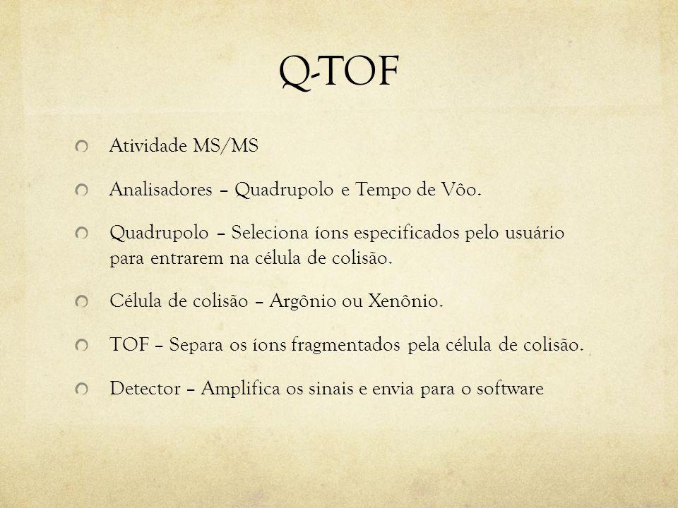 Q-TOF Atividade MS/MS Analisadores – Quadrupolo e Tempo de Vôo.