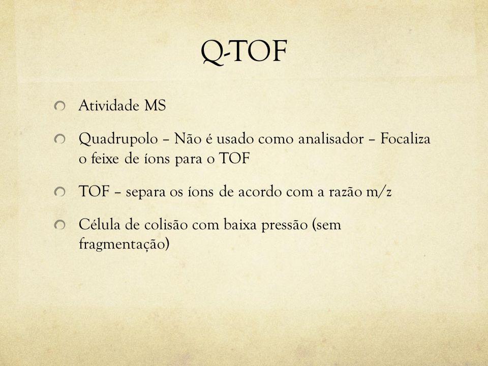 Q-TOF Atividade MS. Quadrupolo – Não é usado como analisador – Focaliza o feixe de íons para o TOF.