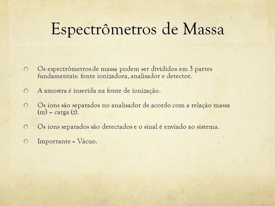 Espectrômetros de Massa