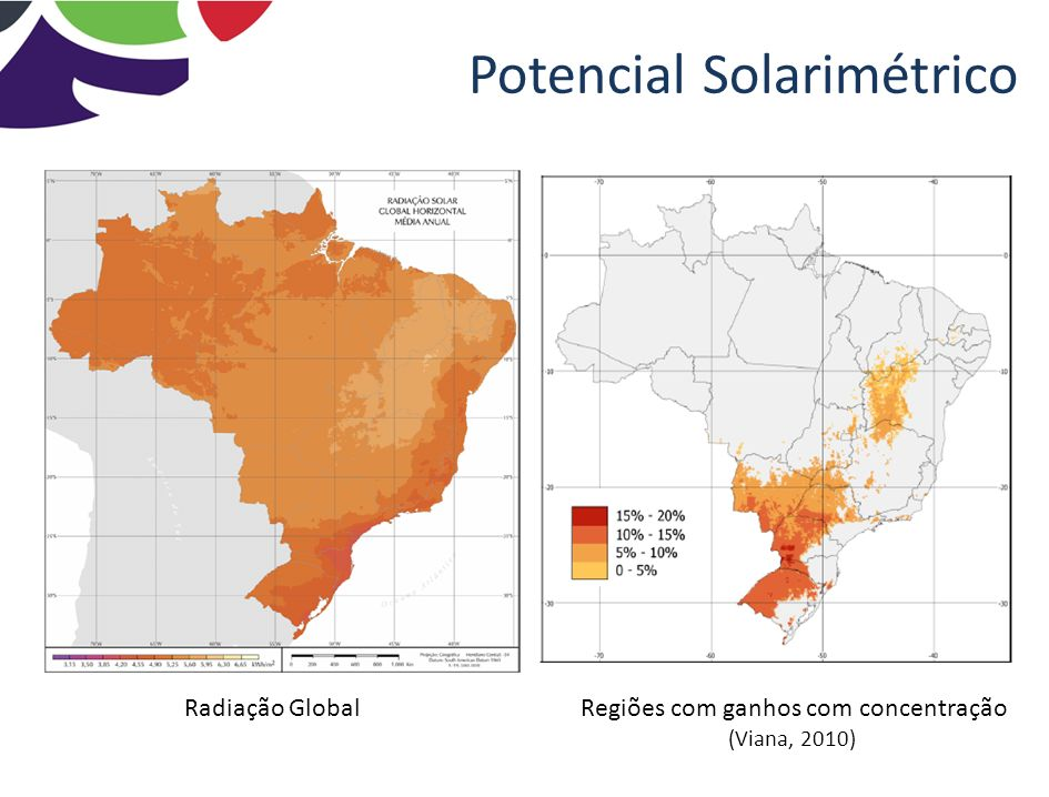 Potencial Solarimétrico