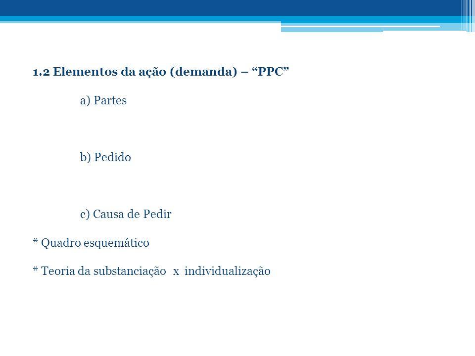 1.2 Elementos da ação (demanda) – PPC