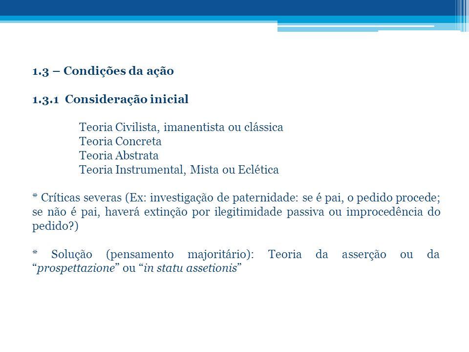 1.3 – Condições da ação 1.3.1 Consideração inicial. Teoria Civilista, imanentista ou clássica. Teoria Concreta.