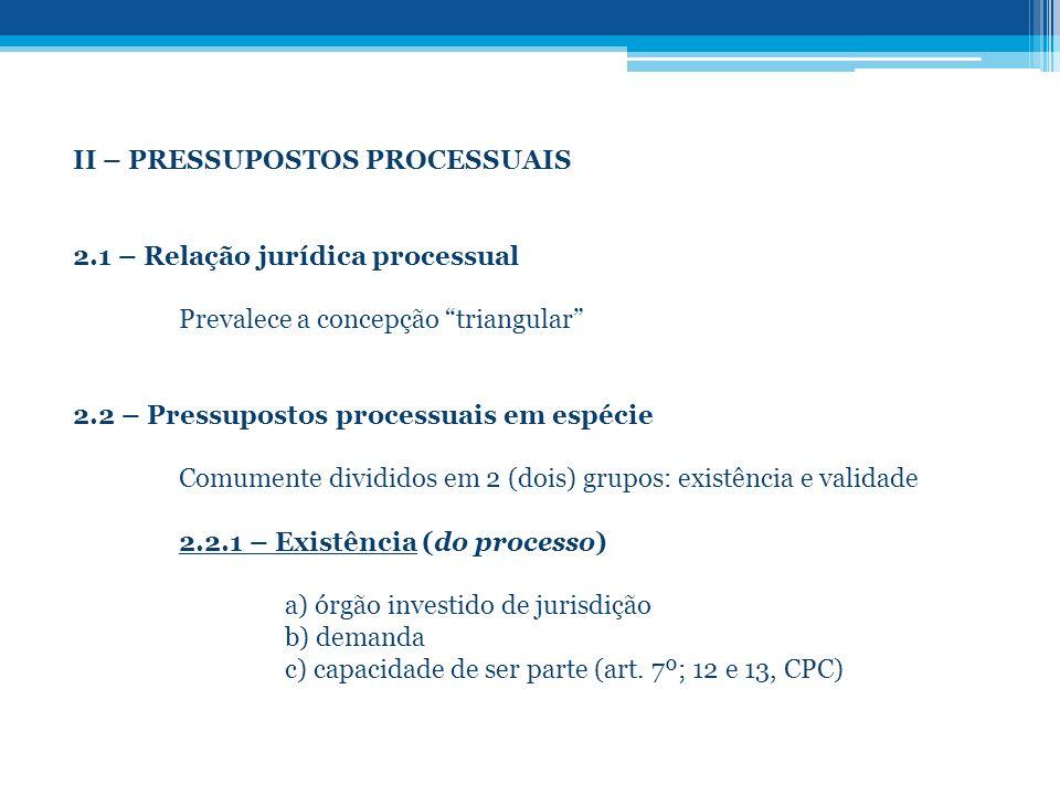 II – PRESSUPOSTOS PROCESSUAIS