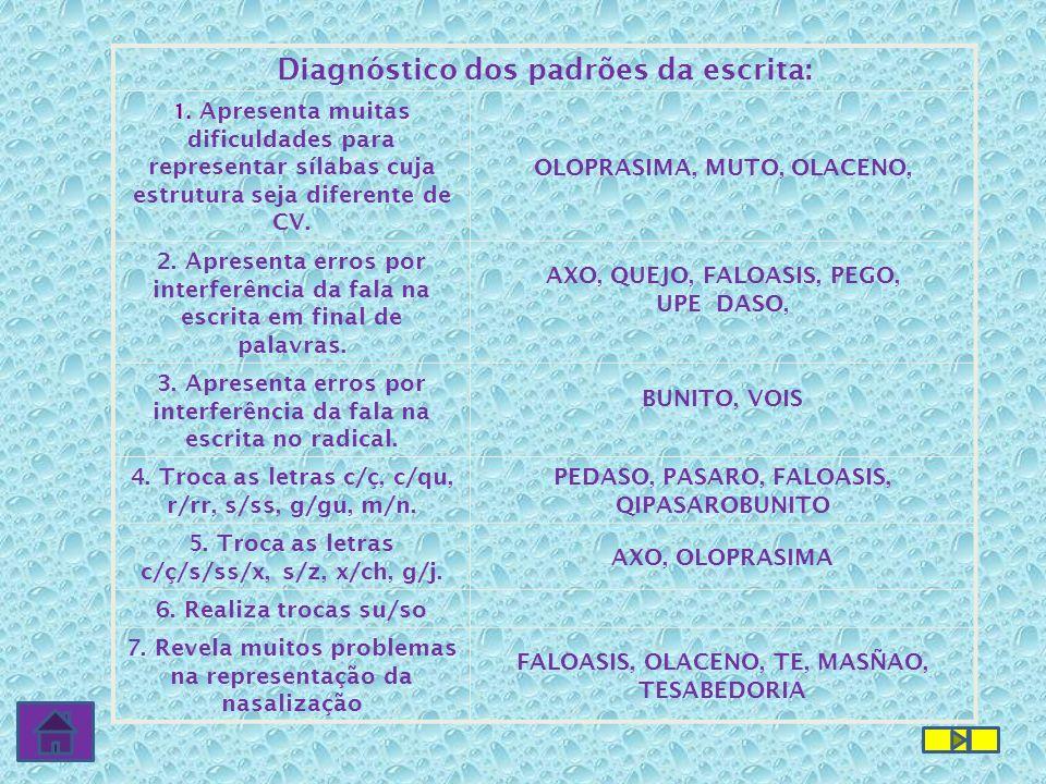 Diagnóstico dos padrões da escrita: