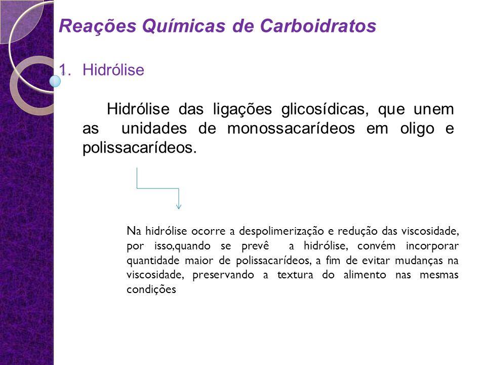 Reações Químicas de Carboidratos