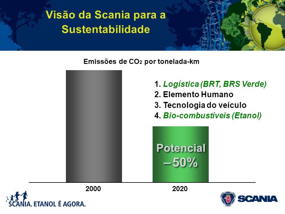 Visão da Scania para a Sustentabilidade