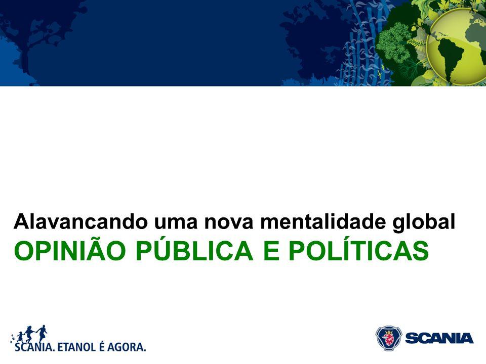 Opinião pública e políticas