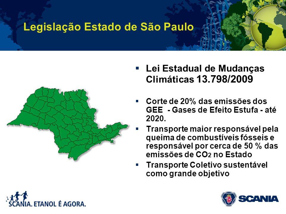 Legislação Estado de São Paulo