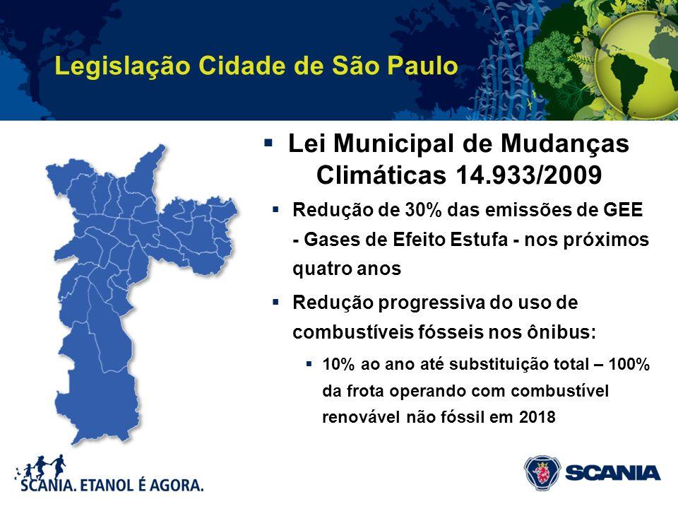 Legislação Cidade de São Paulo