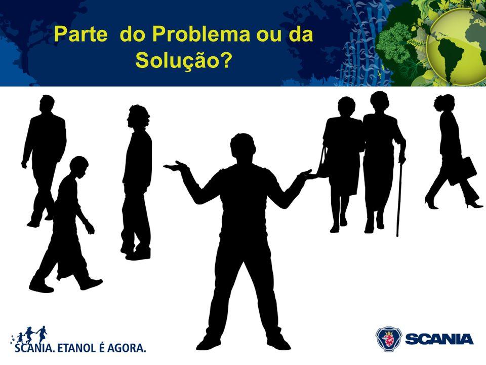 Parte do Problema ou da Solução