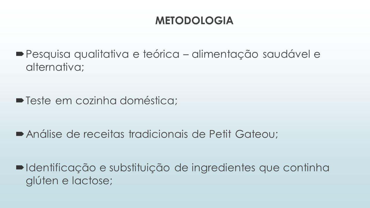 METODOLOGIA Pesquisa qualitativa e teórica – alimentação saudável e alternativa; Teste em cozinha doméstica;