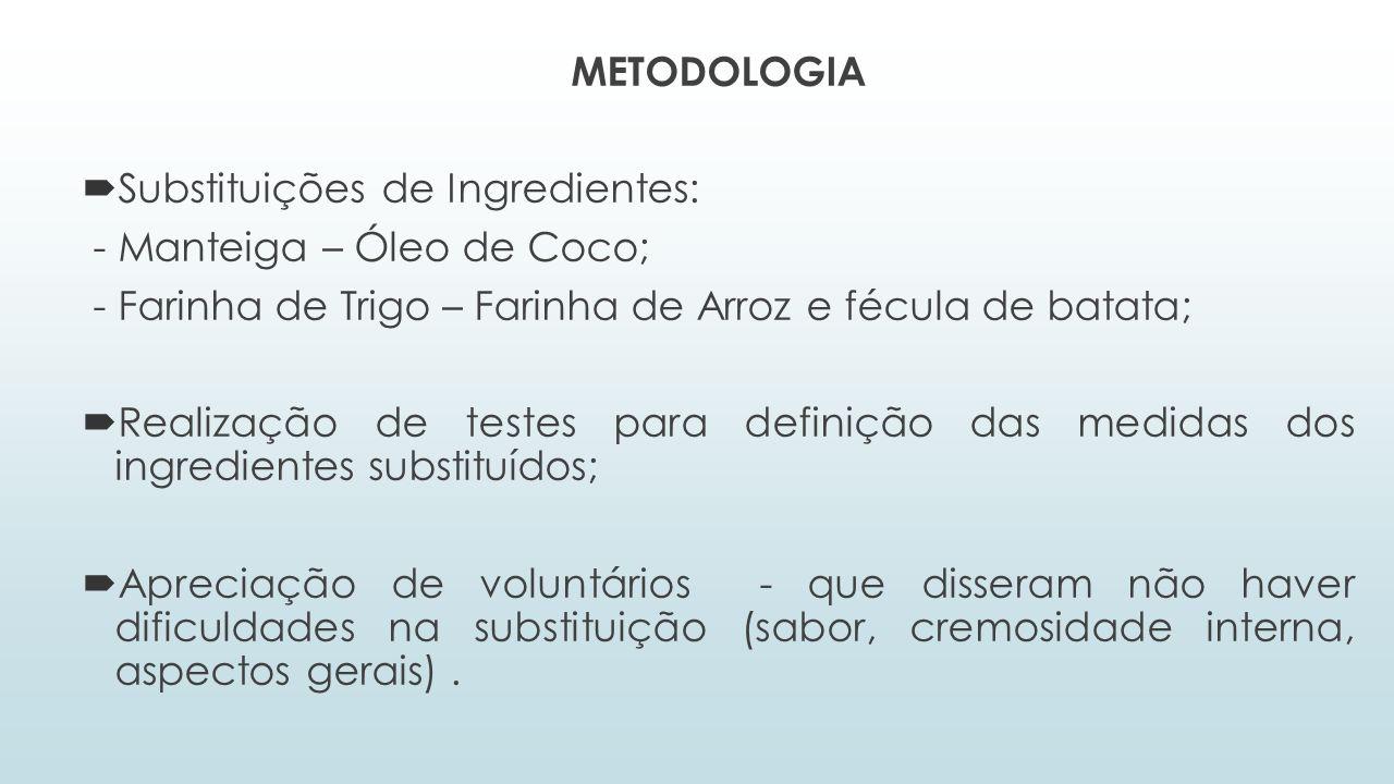METODOLOGIA Substituições de Ingredientes: - Manteiga – Óleo de Coco; - Farinha de Trigo – Farinha de Arroz e fécula de batata;