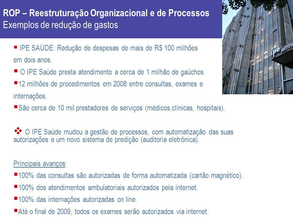 ROP – Reestruturação Organizacional e de Processos Exemplos de redução de gastos