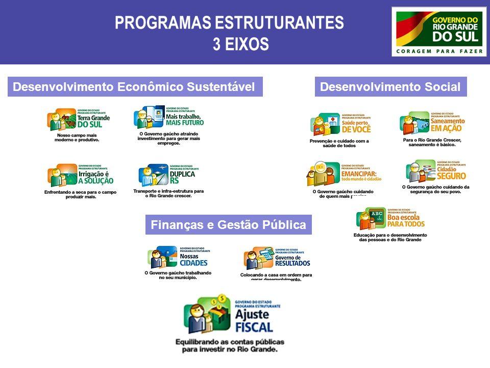 PROGRAMAS ESTRUTURANTES 3 EIXOS