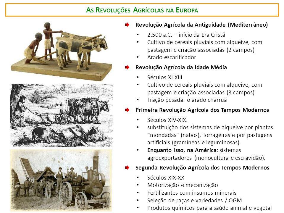As Revoluções Agrícolas na Europa