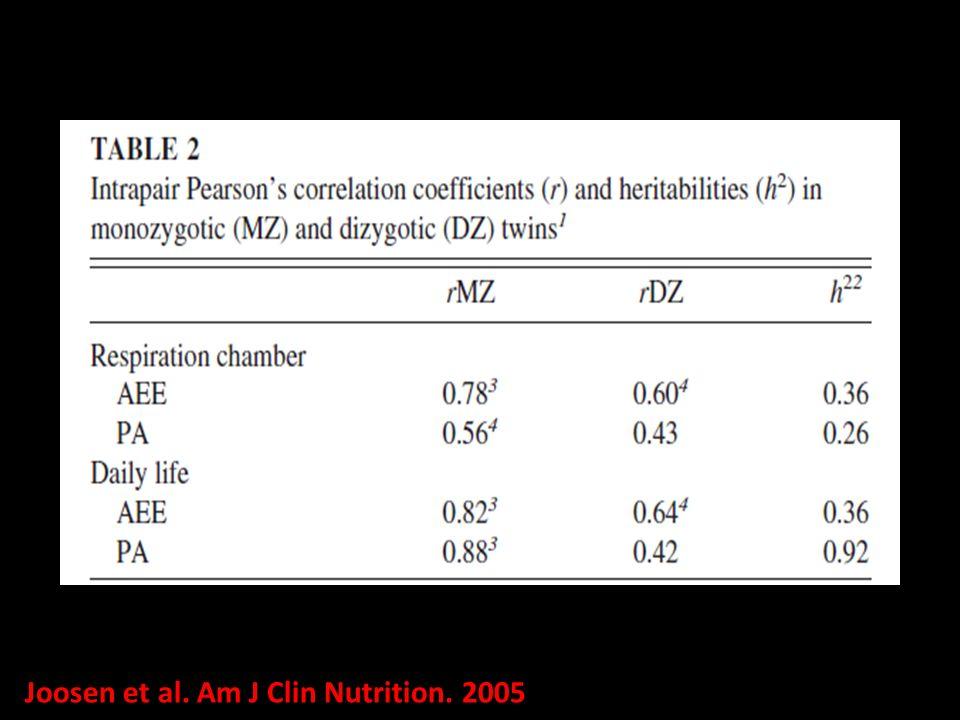 Joosen et al. Am J Clin Nutrition. 2005